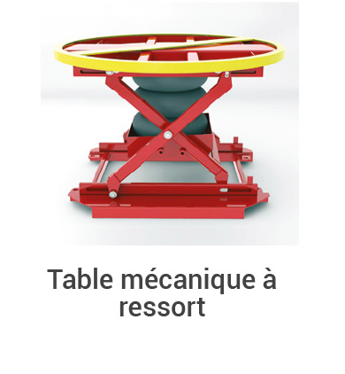 table elevatrice 03 mecanique a ressorts
